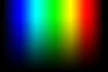 LED Color Spectrum